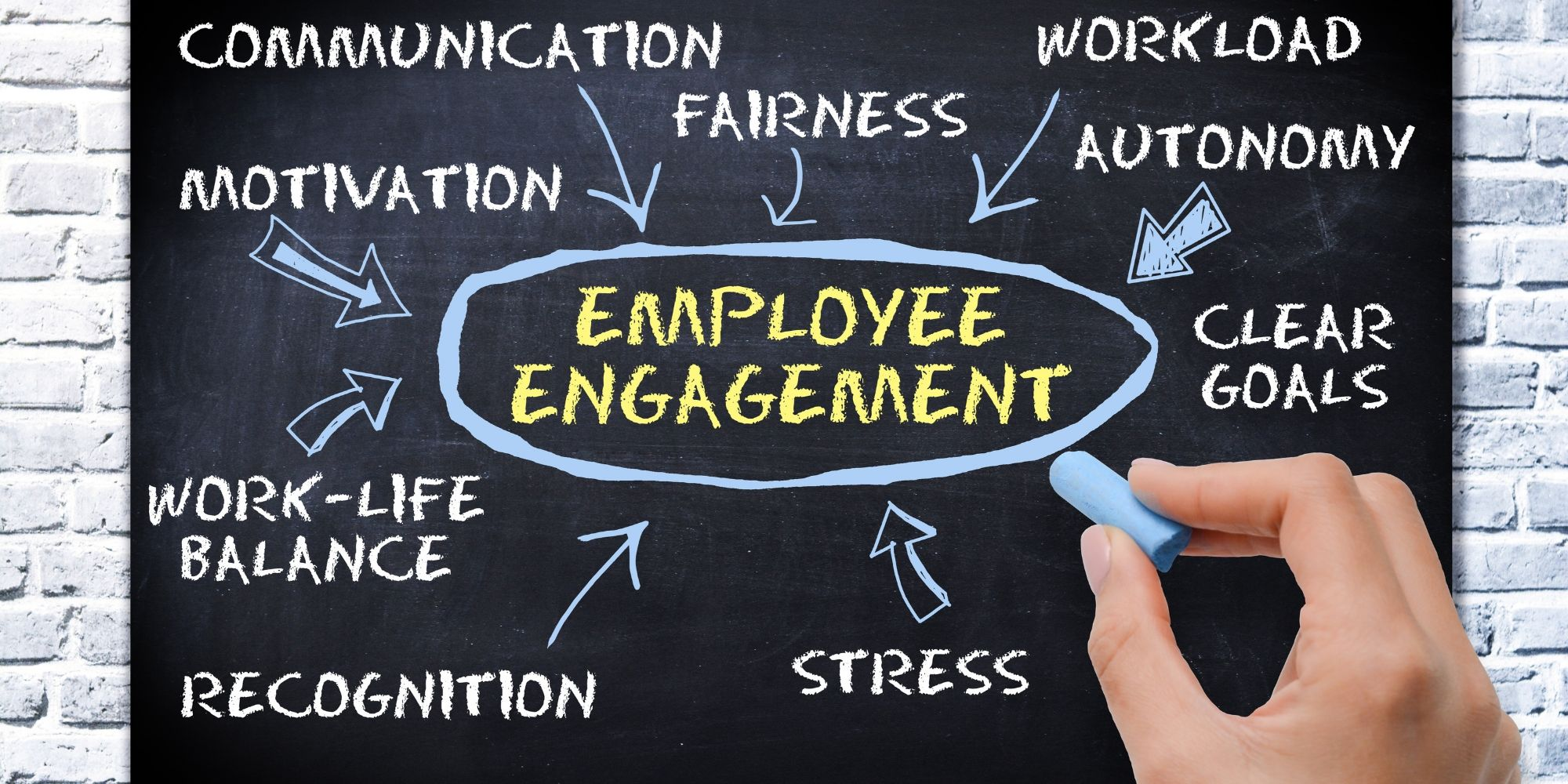 Employee Engagement website